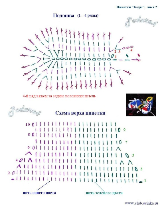 Схемы вязания пинеток схема и описанием