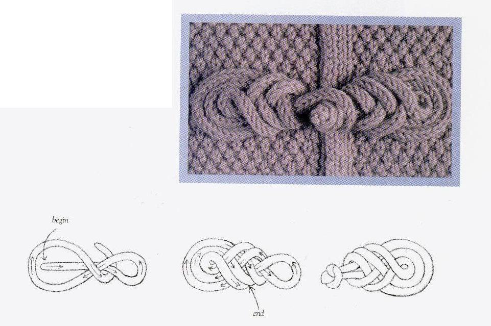 Вязание застежка для пуговиц 367