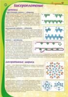 Схемы плетения изделий из бисера для начинающих.  05.10.2009. Схема1