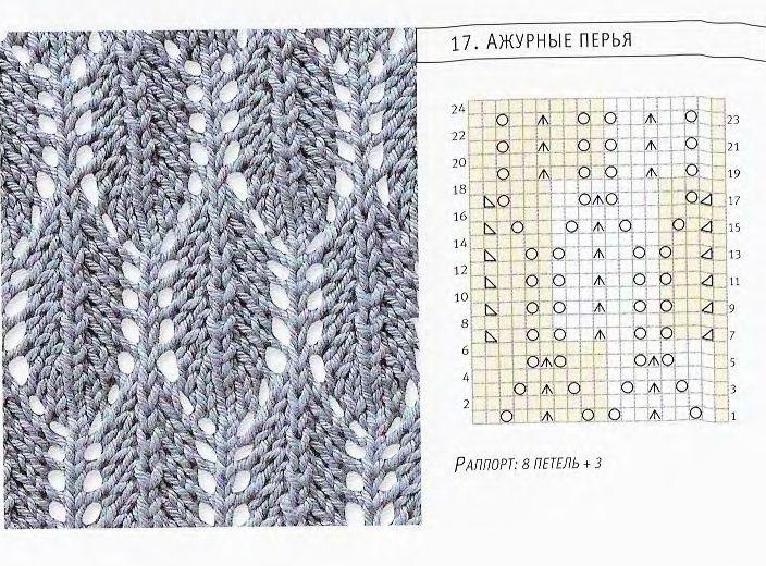 Узоры и описания вязания