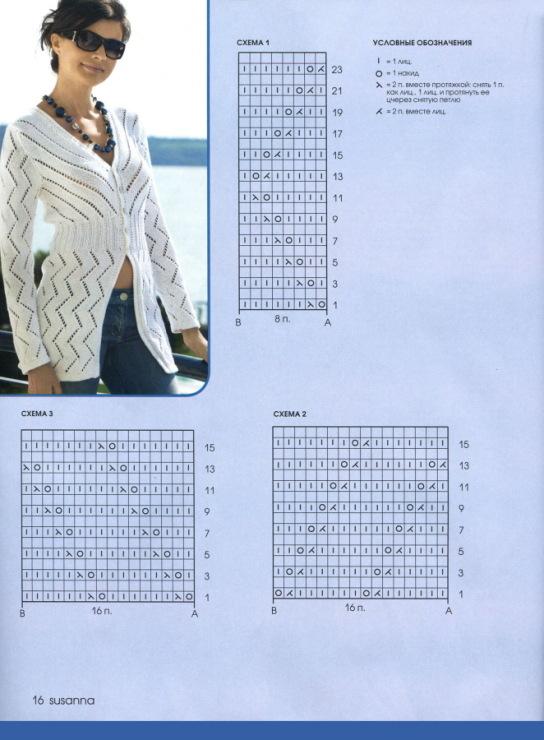 Вязание кофт со схемами