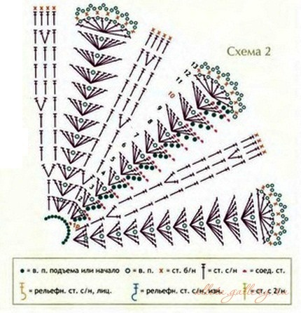 схема манишки крючком (605x567, 31Kb) .