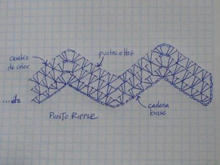 Полное описание + схемы Метки: вязание крючком вязание миссони зиг- заг зигзаги зигзаг крючок узоры узор